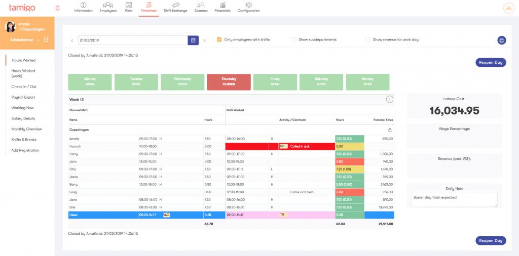 software personeelsplanning horeca